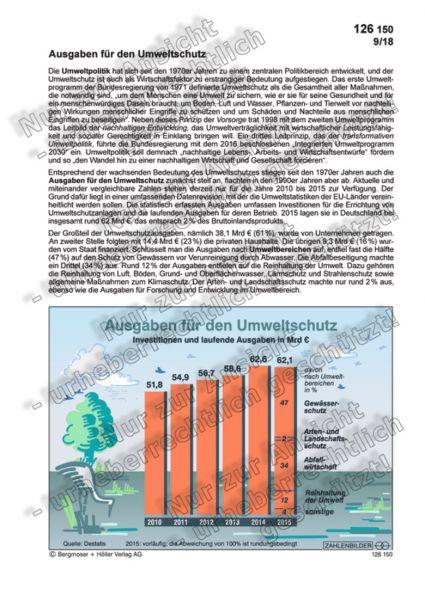 Ausgaben für den Umweltschutz