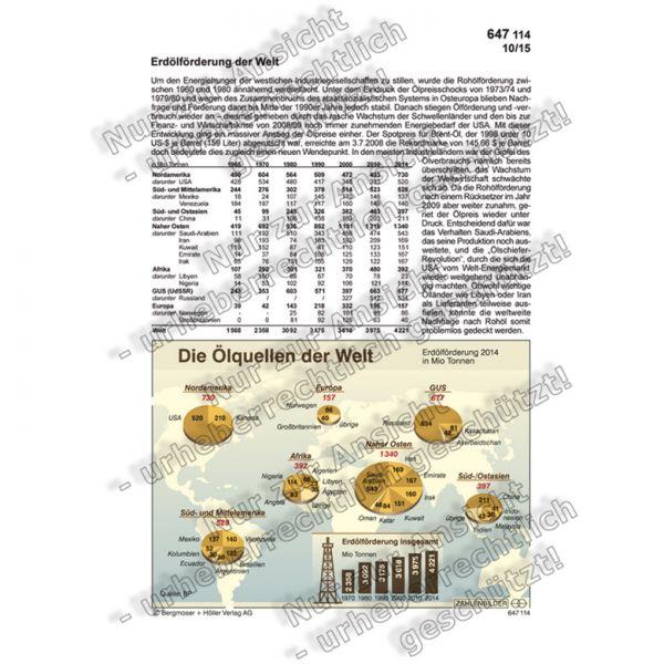 Die Ölquellen der Welt