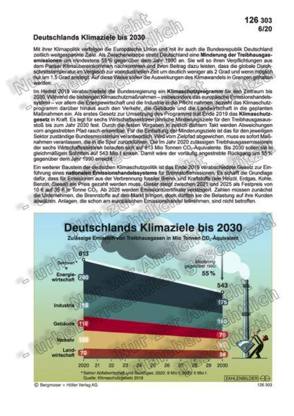 Deutschlands Klimaziele bis 2030