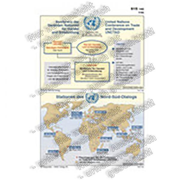 Konferenz der Vereinten Nationen für Handel und Entwicklung - UNCTAD