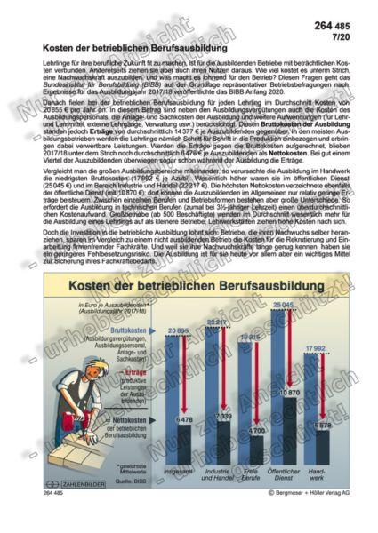 Kosten der betrieblichen Berufsausbildung