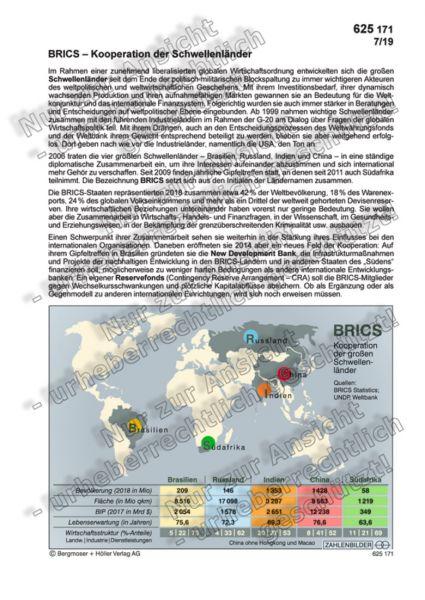BRICS - Kooperation der Schwellenländer