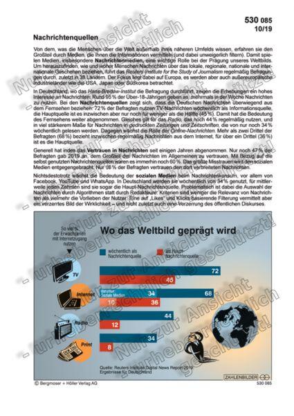 Nachrichtenquellen - Wo das Weltbild geprägt wird