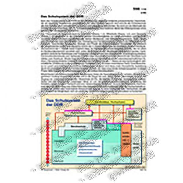 Das Schulsystem der DDR