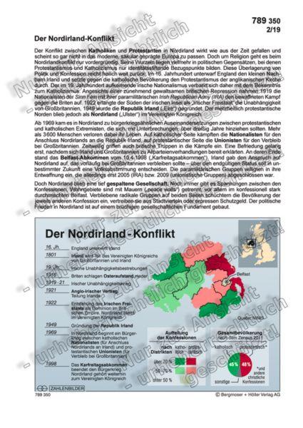 Der Nordirland-Konflikt