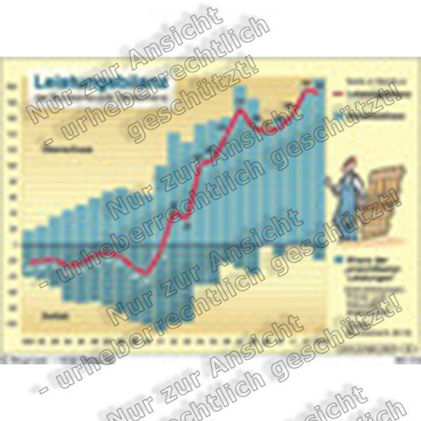 Leistungsbilanz der Bundesrepublik Deutschland