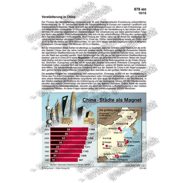 China - Städte als Magnet