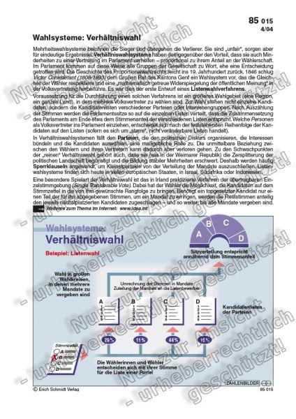 Wahlsysteme: Verhältniswahl