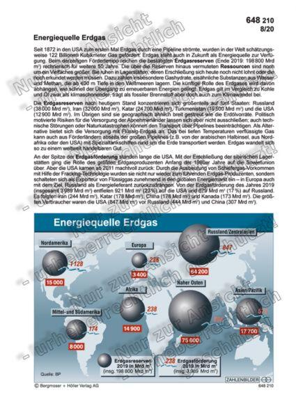 Energiequelle Erdgas