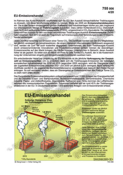 EU-Emissionshandel