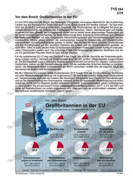 Vor dem Brexit: Großbritannien in der EU