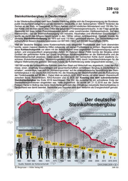 Steinkohlenbergbau in Deutschland