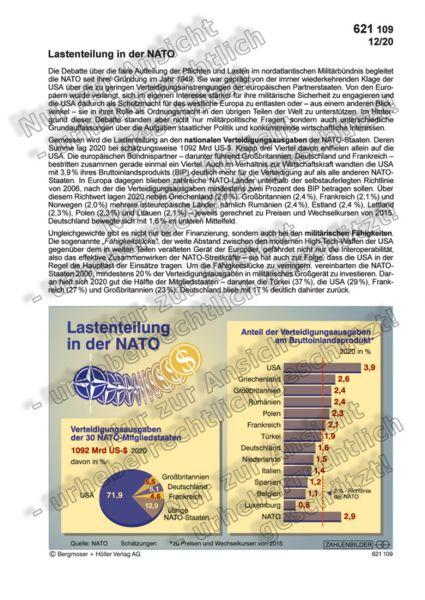 Lastenteilung in der NATO