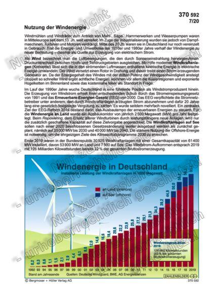 Nutzung der Windenergie