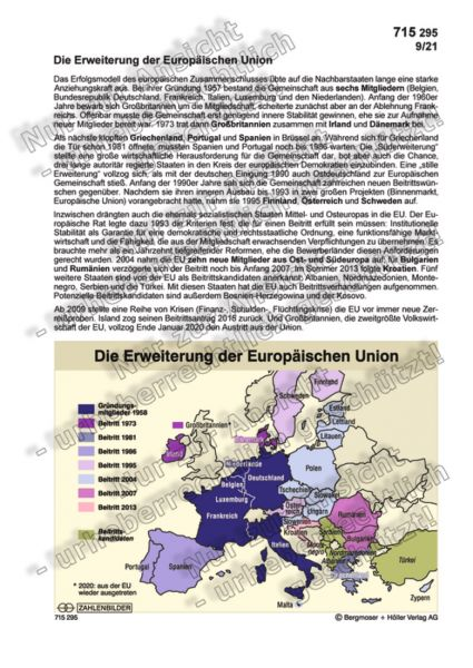 Die Erweiterung der Europäischen Union