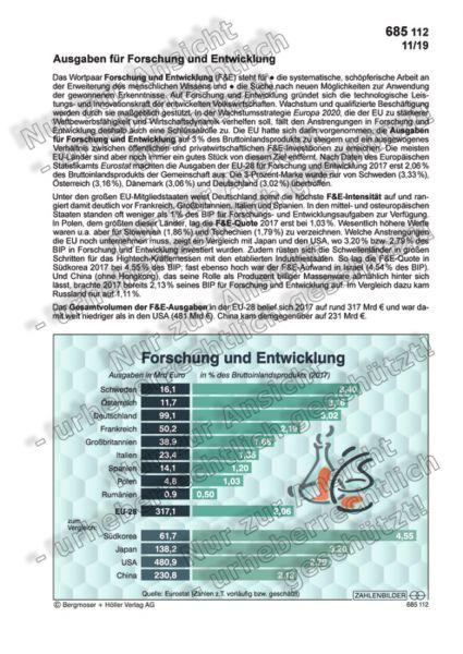 Ausgaben für Forschung und Entwicklung