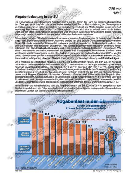 Abgabenbelastung in der EU