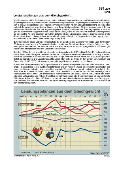 Leistungsbilanzen aus dem Gleichgewicht