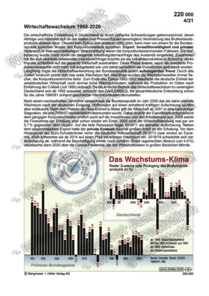 Wirtschaftswachstum 1950-2020
