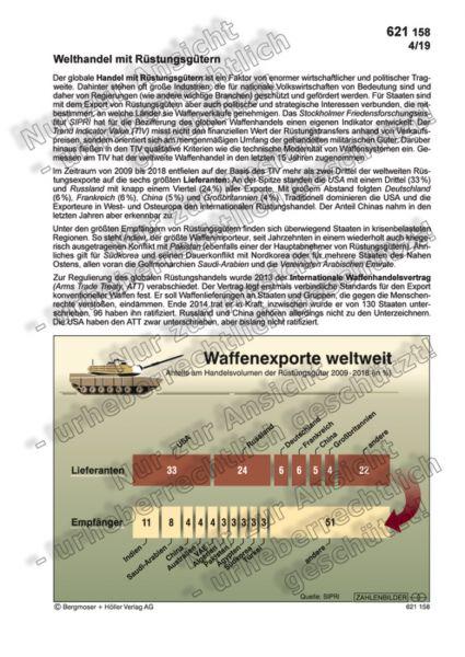 Welthandel mit Rüstungsgütern