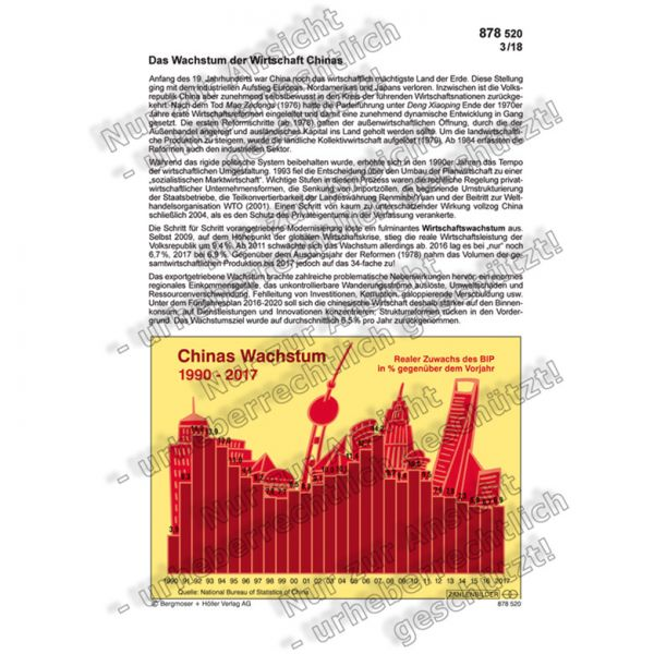 Das Wachstum der Wirtschaft Chinas 1990-2017