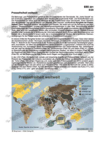 Pressefreiheit weltweit