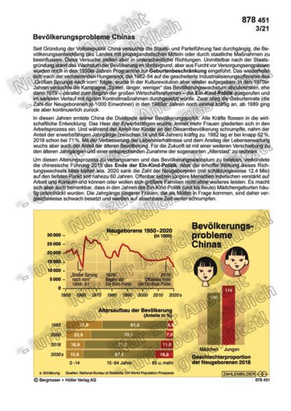 Bevölkerungsprobleme Chinas