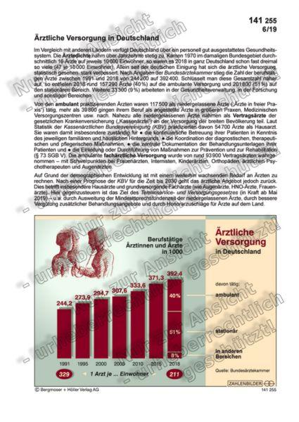 Ärztliche Versorgung in Deutschland