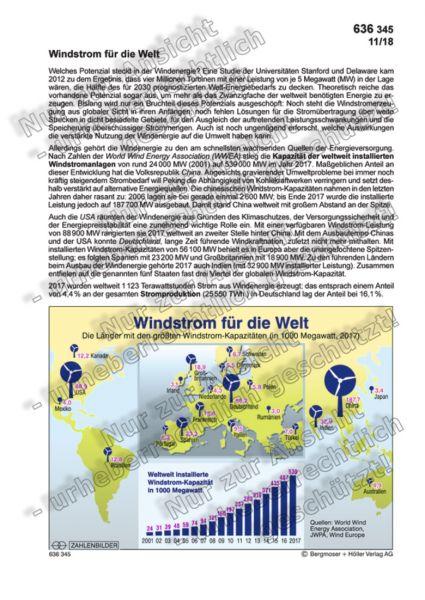 Windstrom für die Welt