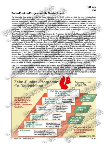 Zehn-Punkte-Programm für Deutschland