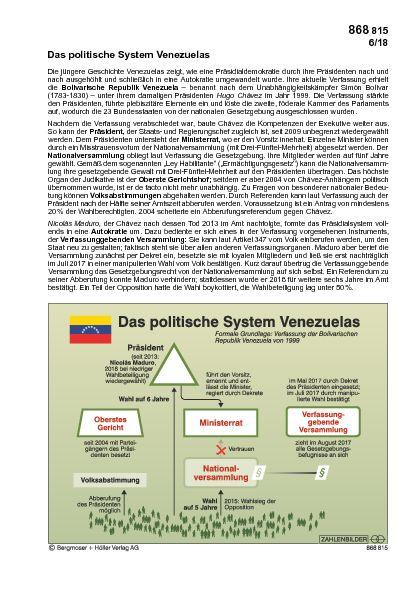 Das politische System Venezuelas