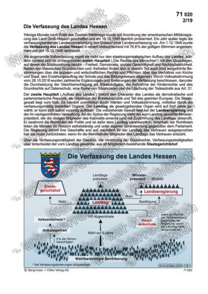 Die Verfassung des Landes Hessen