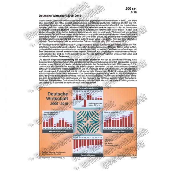Deutsche Wirtschaft 2000-2015