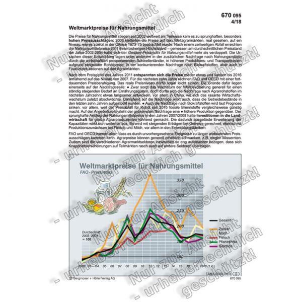 Weltmarktpreise für Nahrungsmittel