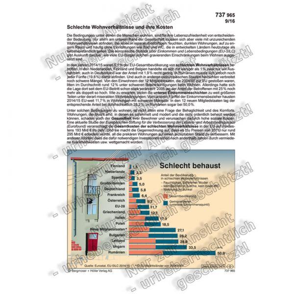 Schlechte Wohnverhältnisse und ihre Kosten