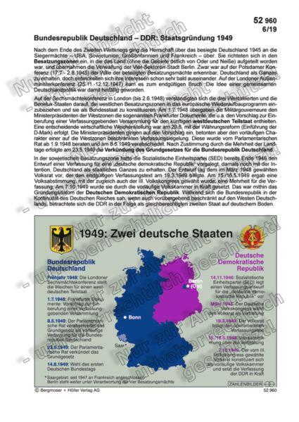 Bundesrepublik - DDR: Staatsgründung 1949