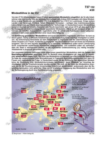 Mindestlöhne in der EU