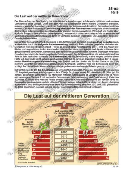 Die Last auf der mittleren Generation