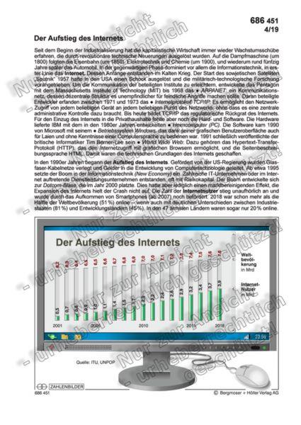 Der Aufstieg des Internets