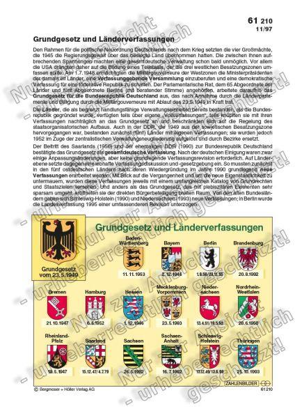 Grundgesetz und Länderverfassungen