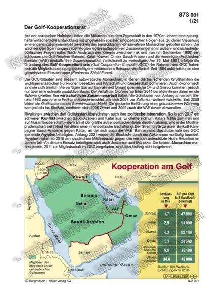 Der Golf-Kooperationsrat