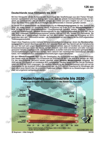Deutschlands neue Klimaziele bis 2030