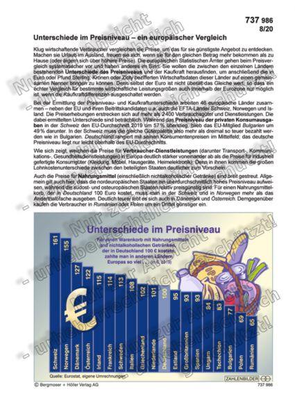 Unterschiede im Preisniveau - ein europäischer Vergleich