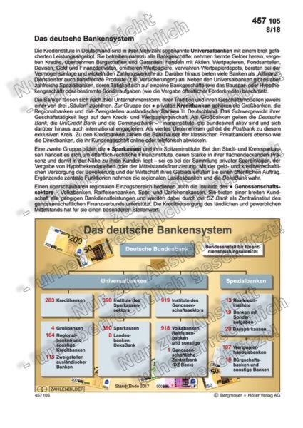 Das deutsche Bankensystem