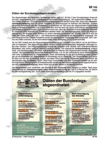 Diäten der Bundestagsabgeordneten