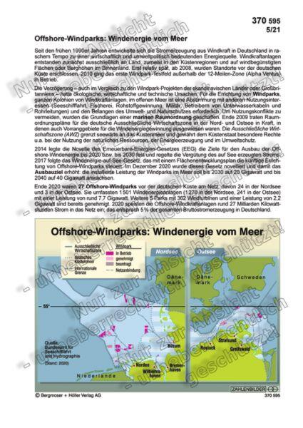 Windenergie vom Meer