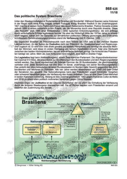 Das politische System Brasiliens