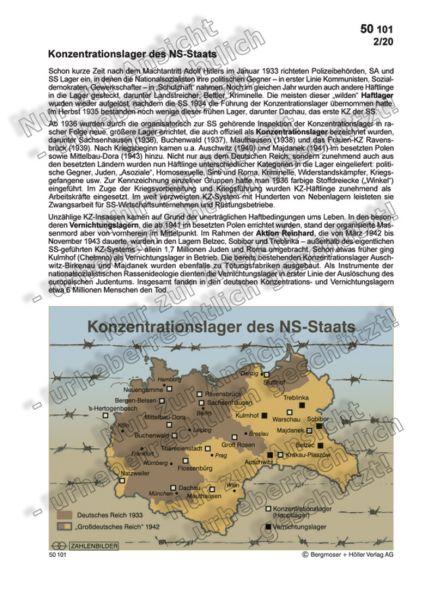 Konzentrationslager des NS-Staats