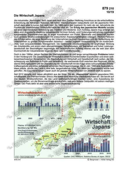 Die Wirtschaft Japans