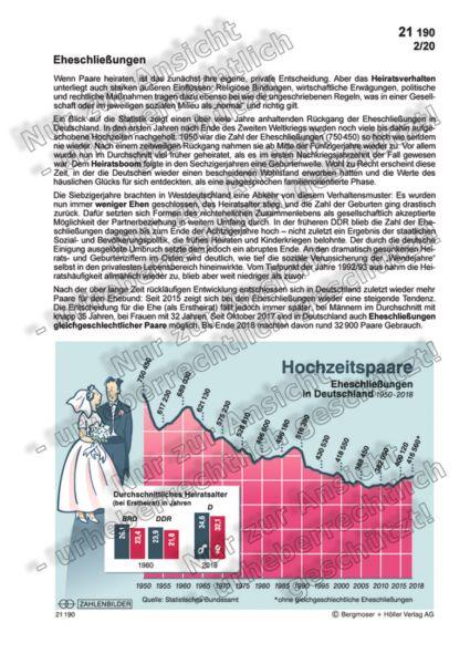 Hochzeitspaare - Eheschließungen 1950-2018